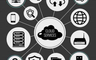 Cloud Computing : synchronisez vos appareils en tout sécurité et ne perdez plus aucune donnée !